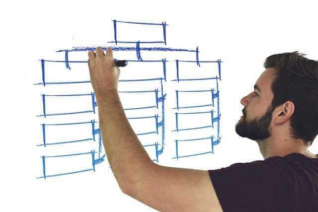 ипотека в Сбербанке для ИП, предпрениматель чертит на доске график